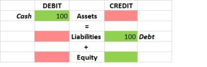 basic chart2