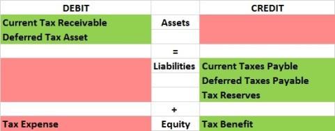 basic chart3